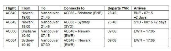air canada flight schedule pdf