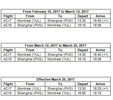 Air Canada new routes