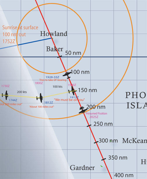 TIGHAR analysis of Earhart flight path.
